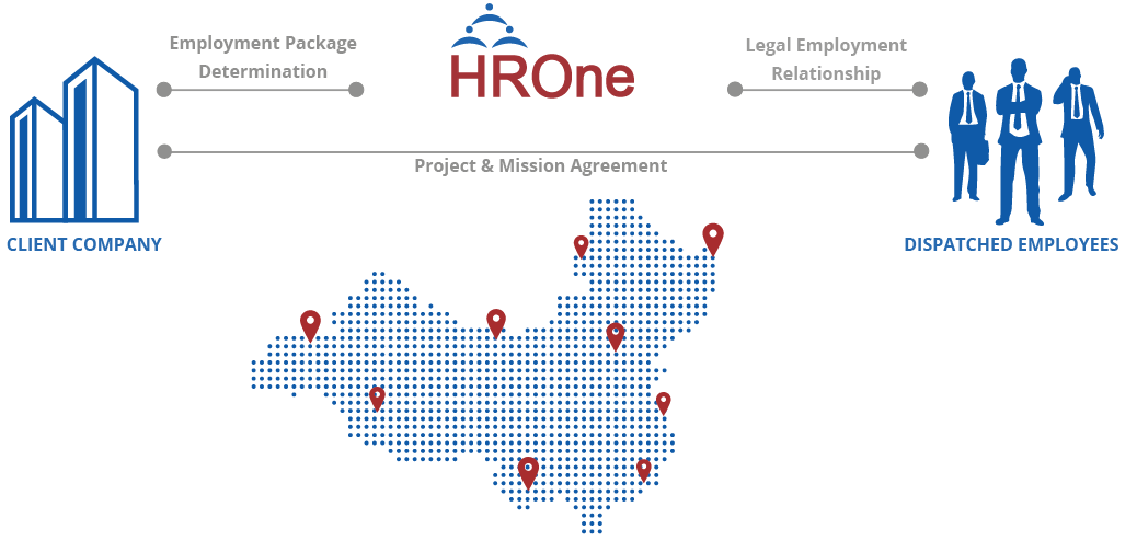 Hire an employee in china